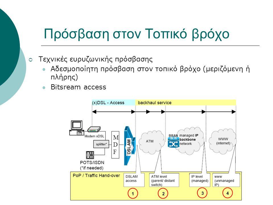 Πρόσβαση στον Τοπικό βρόχο  Τεχνικές ευρυζωνικής πρόσβασης Αδεσμοποίητη πρόσβαση στον τοπικό βρόχο (μεριζόμενη ή πλήρης) Bitsream access