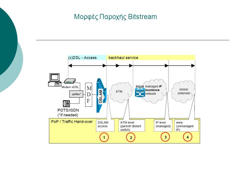 Μορφές Παροχής Bitstream