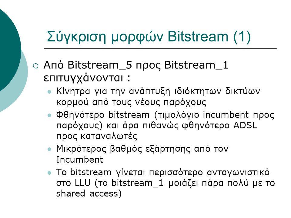Σύγκριση μορφών Bitstream (1)  Από Bitstream_5 προς Βitstream_1 επιτυγχάνονται : Κίνητρα για την ανάπτυξη ιδιόκτητων δικτύων κορμού από τους νέους πα