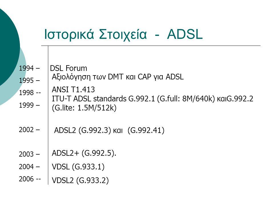 Ιστορικά Στοιχεία - ADSL 1994 – 1995 – 1998 -- 1999 – 2002 – 2003 – 2004 – 2006 -- DSL Forum ANSI T1.413 ITU-T ADSL standards G.992.1 (G.full: 8M/640k