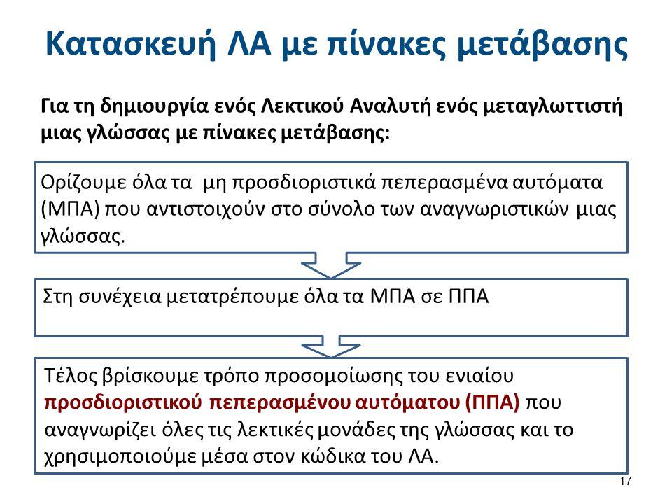 Για τη δημιουργία ενός Λεκτικού Αναλυτή ενός μεταγλωττιστή μιας γλώσσας με πίνακες μετάβασης: Ορίζουμε όλα τα μη προσδιοριστικά πεπερασμένα αυτόματα (