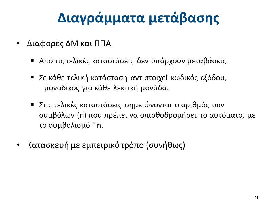 Διαγράμματα μετάβασης Διαφορές ΔΜ και ΠΠΑ  Από τις τελικές καταστάσεις δεν υπάρχουν μεταβάσεις.  Σε κάθε τελική κατάσταση αντιστοιχεί κωδικός εξόδου