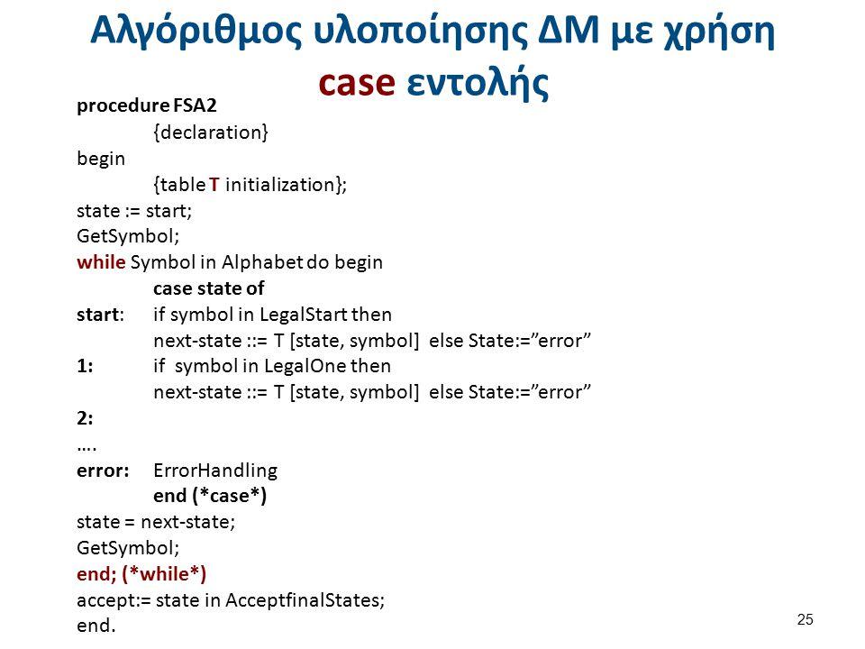 Αλγόριθμος υλοποίησης ΔΜ με χρήση case εντολής 25 procedure FSA2 {declaration} begin {table T initialization}; state := start; GetSymbol; while Symbol