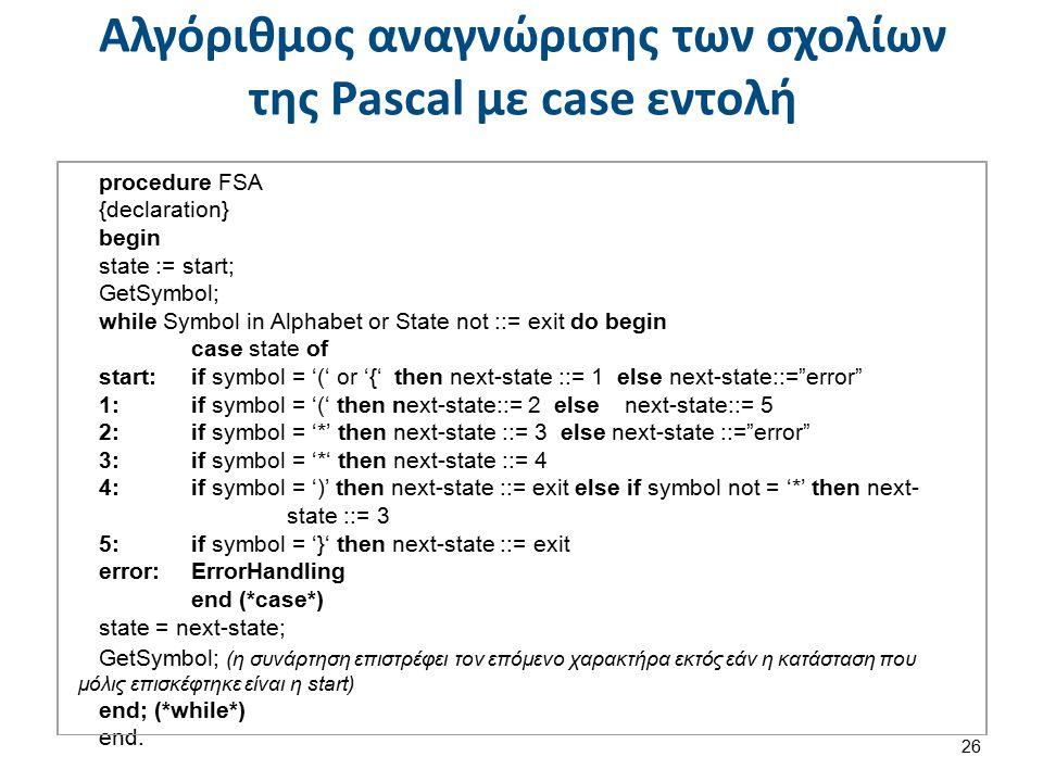 Αλγόριθμος αναγνώρισης των σχολίων της Pascal με case εντολή 26 procedure FSA {declaration} begin state := start; GetSymbol; while Symbol in Alphabet