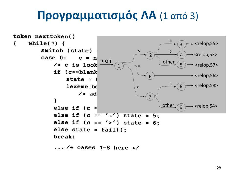 Προγραμματισμός ΛΑ (1 από 3) 28