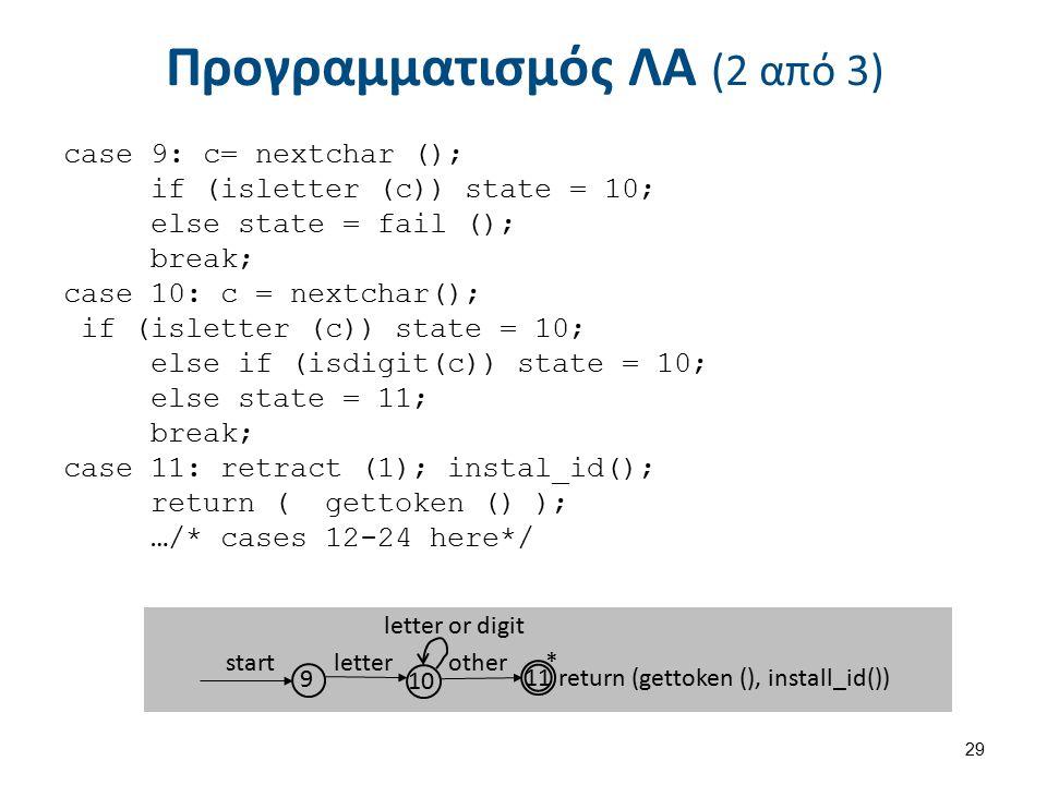 Προγραμματισμός ΛΑ (2 από 3) 29 return (gettoken (), install_id()) letter or digit letter other start * 9 10 11 case 9: c= nextchar (); if (isletter (