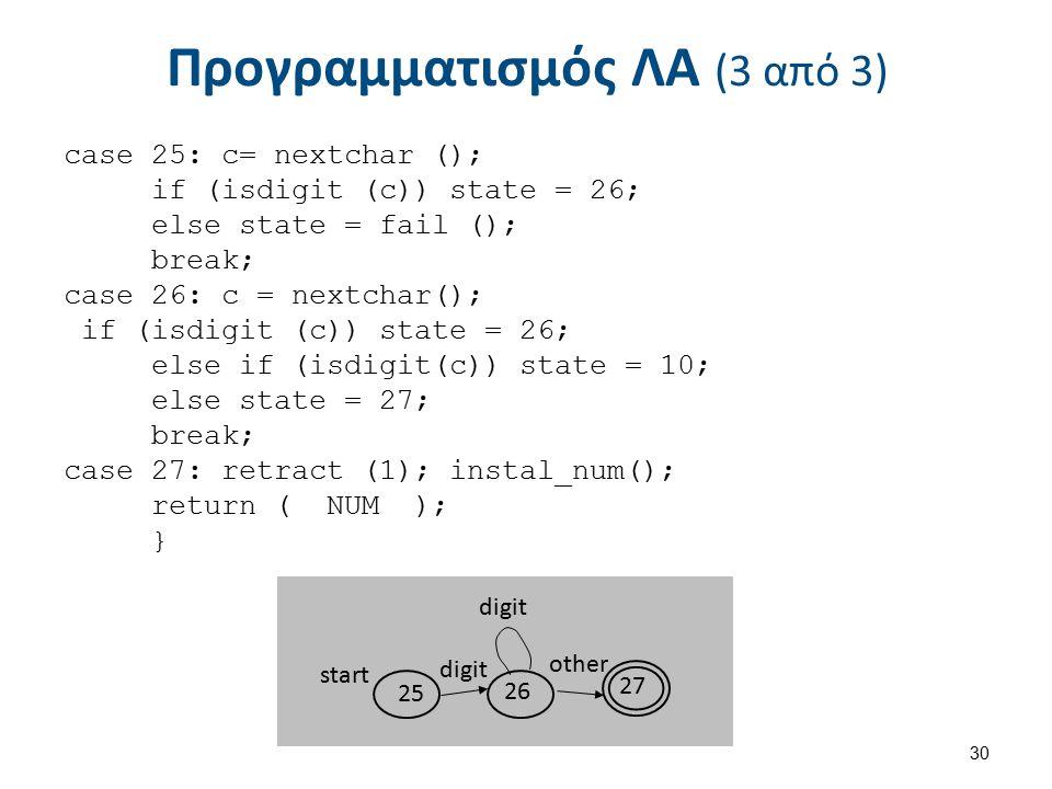Προγραμματισμός ΛΑ (3 από 3) 30 start digit other 25 26 27 case 25: c= nextchar (); if (isdigit (c)) state = 26; else state = fail (); break; case 26: