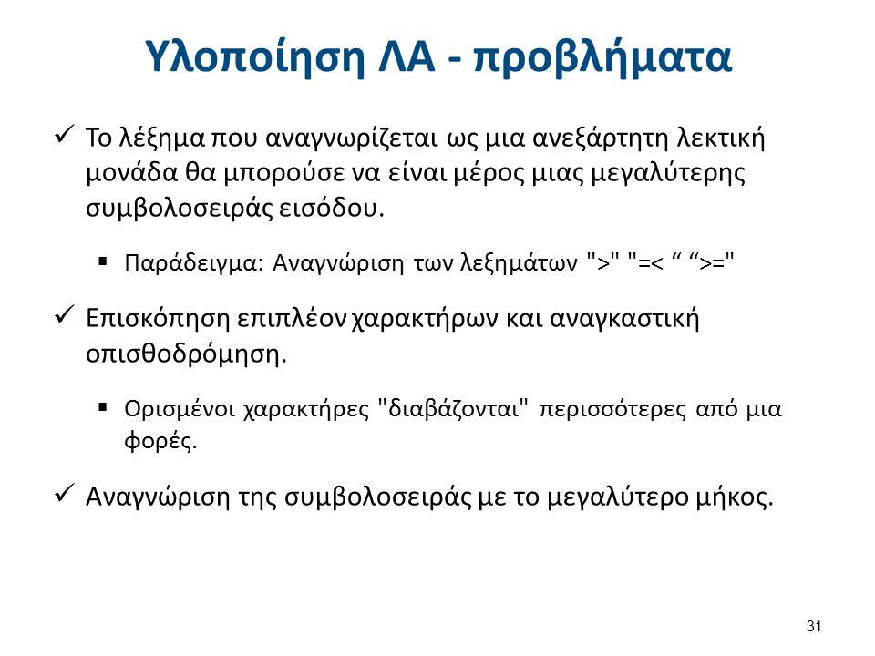 Υλοποίηση ΛΑ - προβλήματα Το λέξημα που αναγνωρίζεται ως μια ανεξάρτητη λεκτική μονάδα θα μπορούσε να είναι μέρος μιας μεγαλύτερης συμβολοσειράς εισόδ