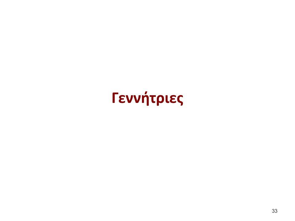 Γεννήτριες 33