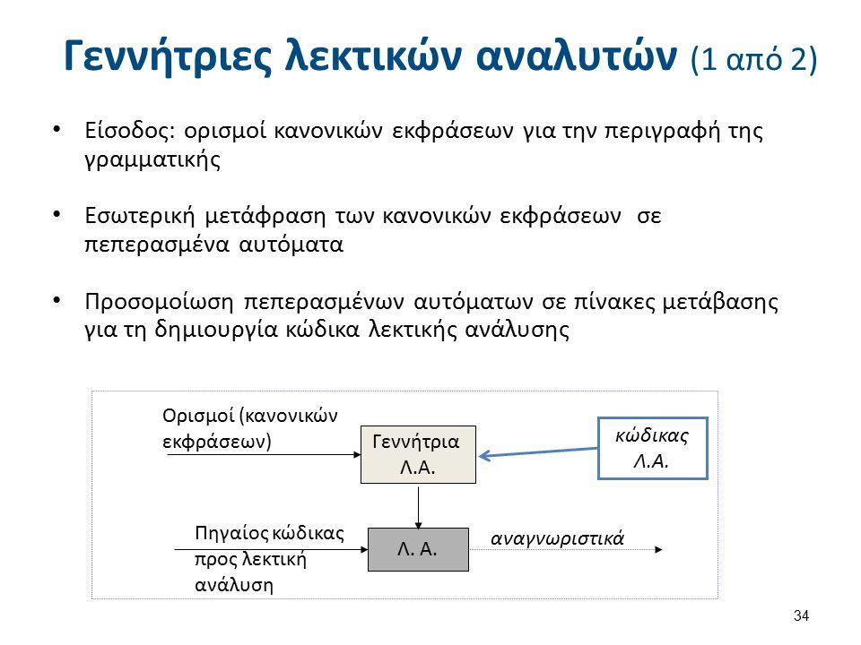 Γεννήτριες λεκτικών αναλυτών (1 από 2) Είσοδος: ορισμοί κανονικών εκφράσεων για την περιγραφή της γραμματικής Εσωτερική μετάφραση των κανονικών εκφράσ