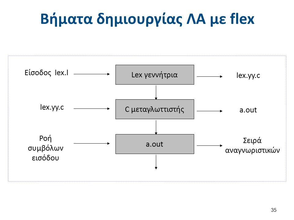 Βήματα δημιουργίας ΛΑ με flex 35 Lex γεννήτρια Είσοδος lex.l lex.yy.c C μεταγλωττιστής lex.yy.c a.out Ροή συμβόλων εισόδου Σειρά αναγνωριστικών