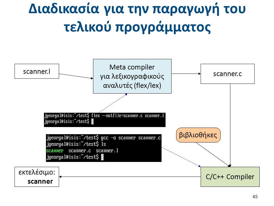 Διαδικασία για την παραγωγή του τελικού προγράμματος 45 scanner.l Meta compiler για λεξικογραφικούς αναλυτές (flex/lex) scanner.c C/C++ Compiler εκτελ
