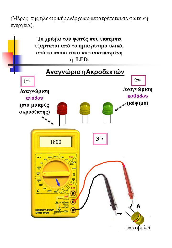 ΔΙΟΔΟΣ ΦΩΤΟΕΚΠΟΜΠΗΣ (LED) LIGHT EMITTING DIODE ΟΡΙΣΜΟΣ Η δίοδος φωτοεκπομπής (LED) είναι μια ειδικά κατασκευασμένη δίοδος η οποία : όταν διαρρέεται απ