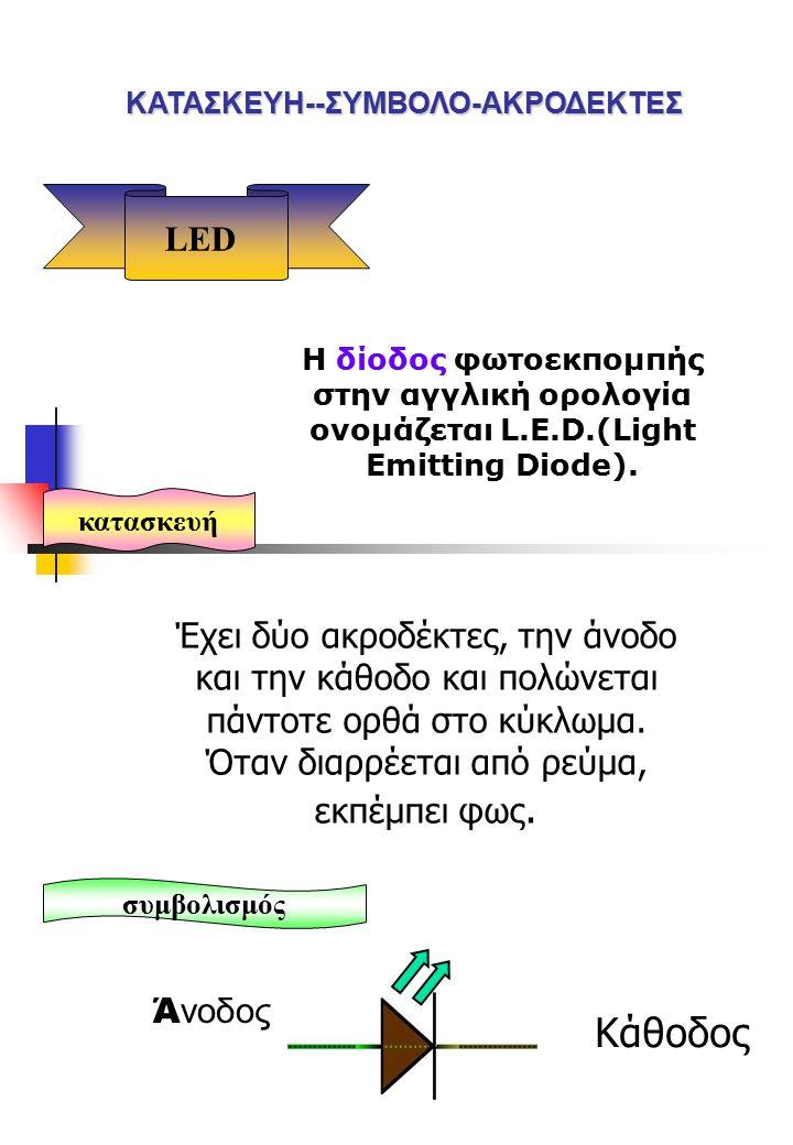 ΧΑΡΑΚΤΗΡΙΣΤΙΚΑ-ΧΡΗΣΕΙΣ ΧΑΡΑΚΤΗΡΙΣΤΙΚΑ U F -Τάση πάνω στη LED στην ορθή πόλωση. I F- Ρεύμα που διαρρέει την LED στην ορθή πόλωση. U R- Mέγιστη ανάστροφ
