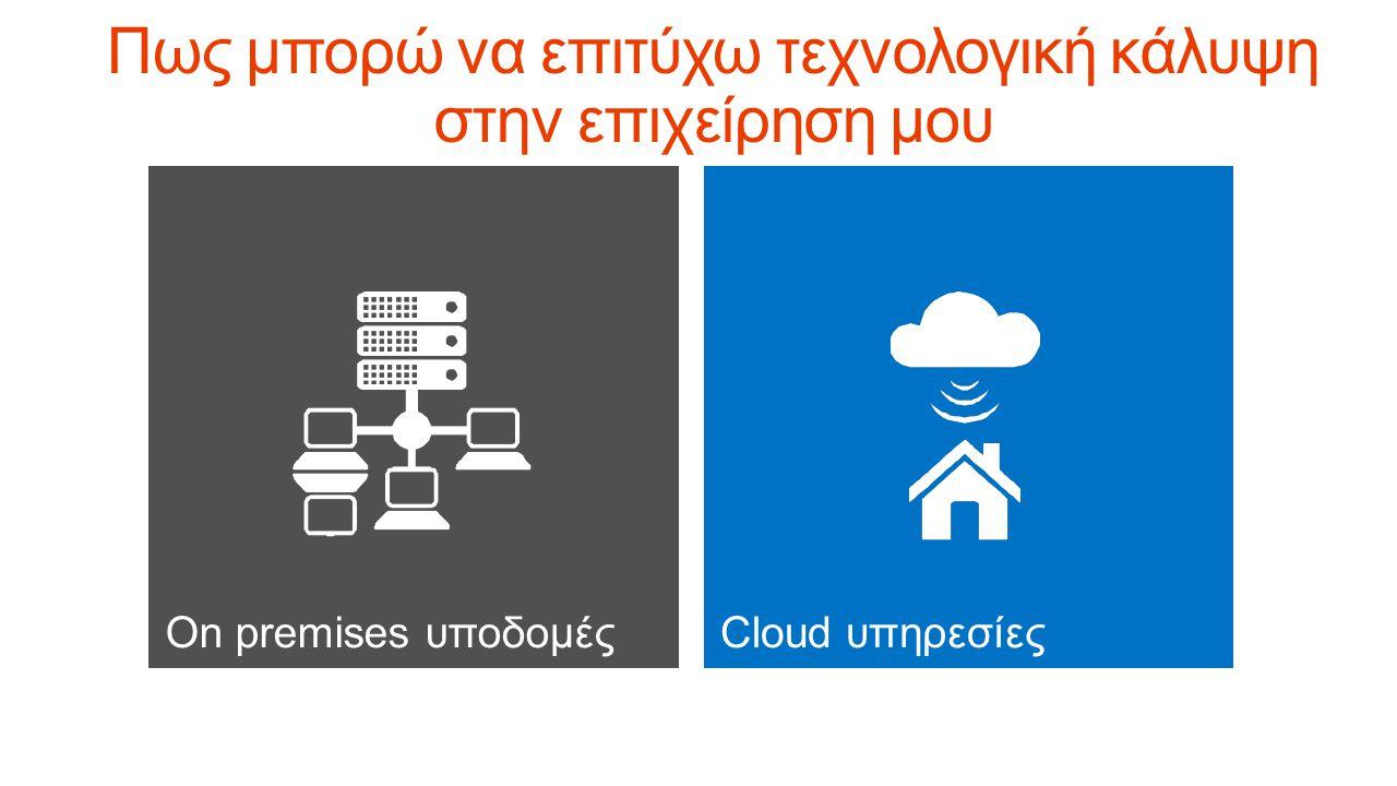 On premises υποδομέςCloud υπηρεσίες