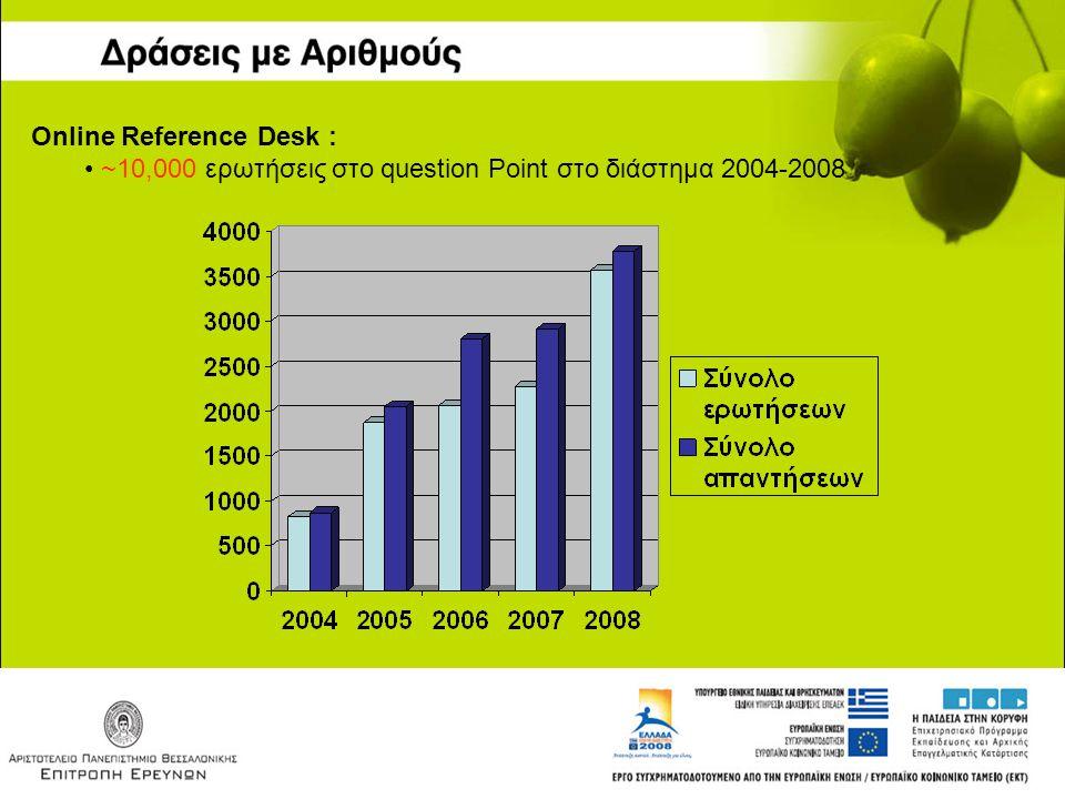 Online Reference Desk : ~10,000 ερωτήσεις στο question Point στο διάστημα 2004-2008