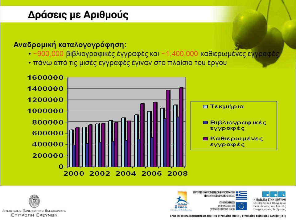 Αναδρομική καταλογογράφηση: ~900,000 βιβλιογραφικές έγγραφές και ~1,400,000 καθιερωμένες εγγραφές πάνω από τις μισές εγγραφές έγιναν στο πλαίσιο του έργου