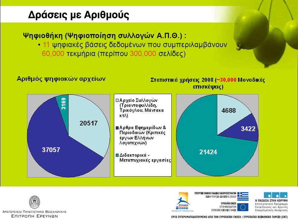 Εκπαίδευση: ~1000 σεμινάρια εκπαίδευσης στις νέες υπηρεσίες στα οποία συμμετείχαν ~8000 χρήστες