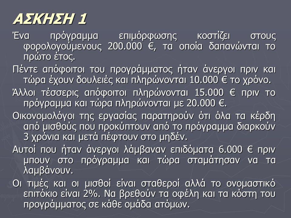 ΑΣΚΗΣΗ 1 Ένα πρόγραμμα επιμόρφωσης κοστίζει στους φορολογούμενους 200.000 €, τα οποία δαπανώνται το πρώτο έτος.