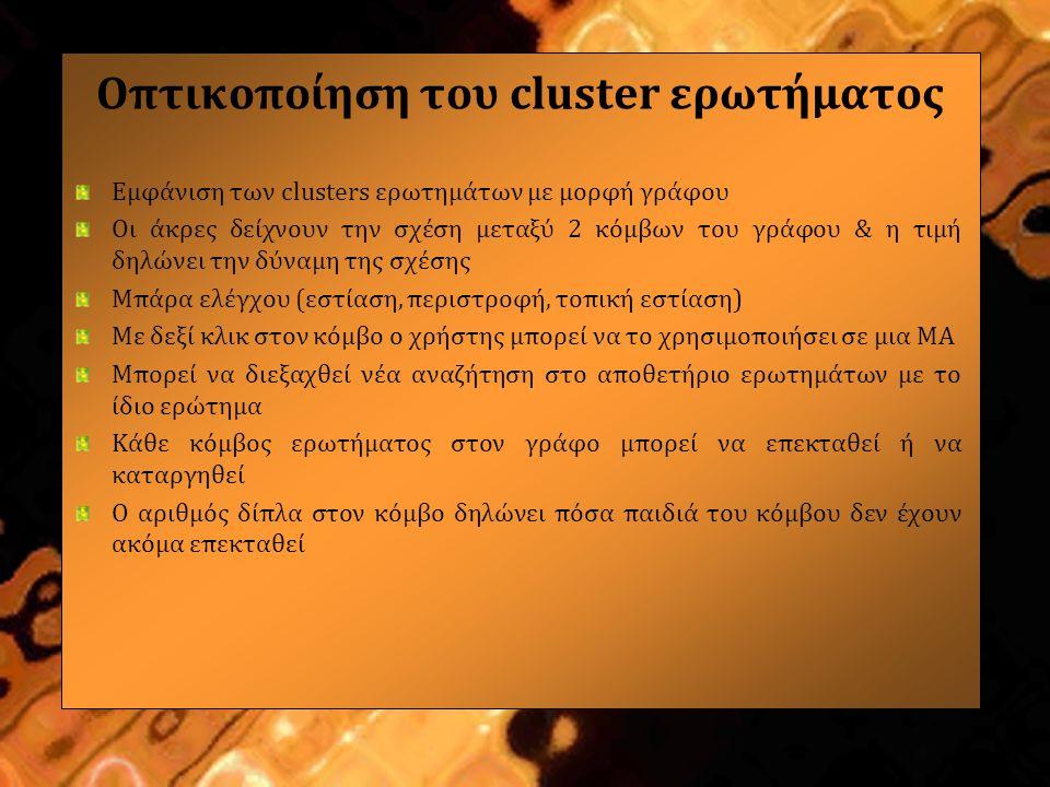 Οπτικοποίηση του cluster ερωτήματος Εμφάνιση των clusters ερωτημάτων με μορφή γράφου Οι άκρες δείχνουν την σχέση μεταξύ 2 κόμβων του γράφου & η τιμή δηλώνει την δύναμη της σχέσης Μπάρα ελέγχου (εστίαση, περιστροφή, τοπική εστίαση) Με δεξί κλικ στον κόμβο ο χρήστης μπορεί να το χρησιμοποιήσει σε μια ΜΑ Μπορεί να διεξαχθεί νέα αναζήτηση στο αποθετήριο ερωτημάτων με το ίδιο ερώτημα Κάθε κόμβος ερωτήματος στον γράφο μπορεί να επεκταθεί ή να καταργηθεί Ο αριθμός δίπλα στον κόμβο δηλώνει πόσα παιδιά του κόμβου δεν έχουν ακόμα επεκταθεί
