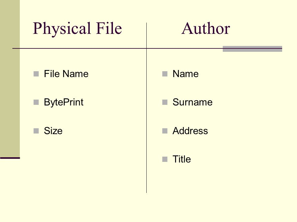 Physical FileAuthor File Name BytePrint Size Name Surname Address Title