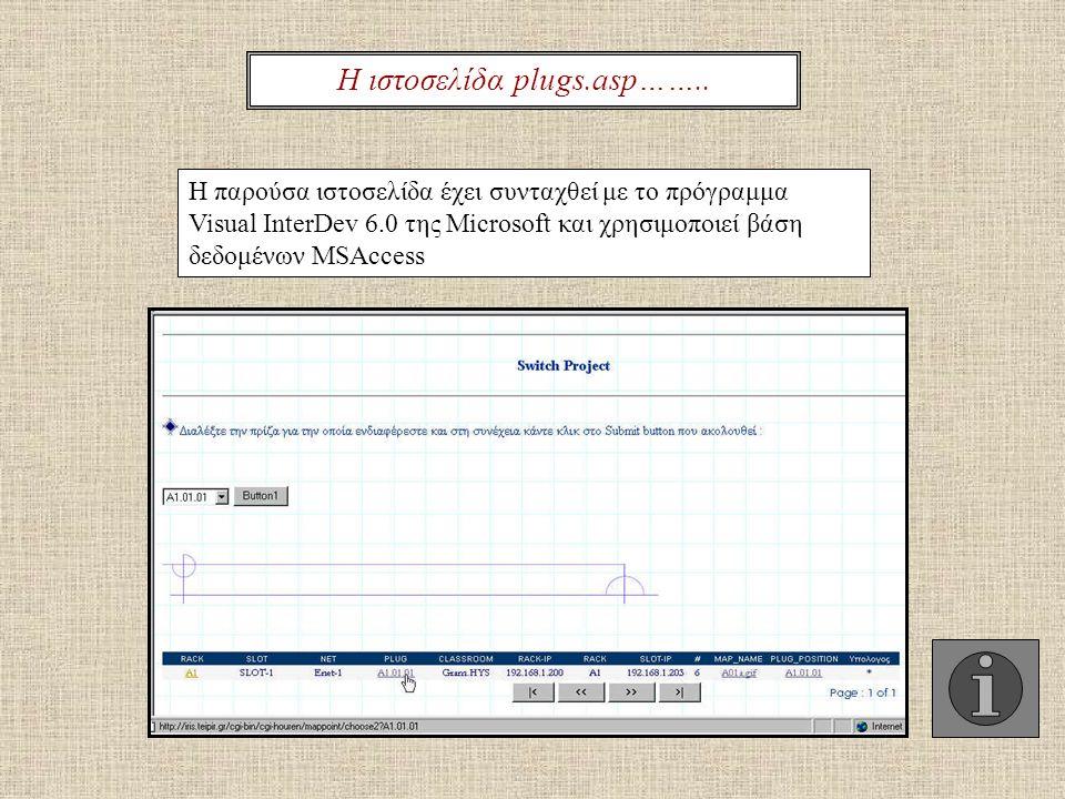 Η ιστοσελίδα plugs.asp…….. H παρούσα ιστοσελίδα έχει συνταχθεί με το πρόγραμμα Visual InterDev 6.0 της Microsoft και χρησιμοποιεί βάση δεδομένων MSAcc