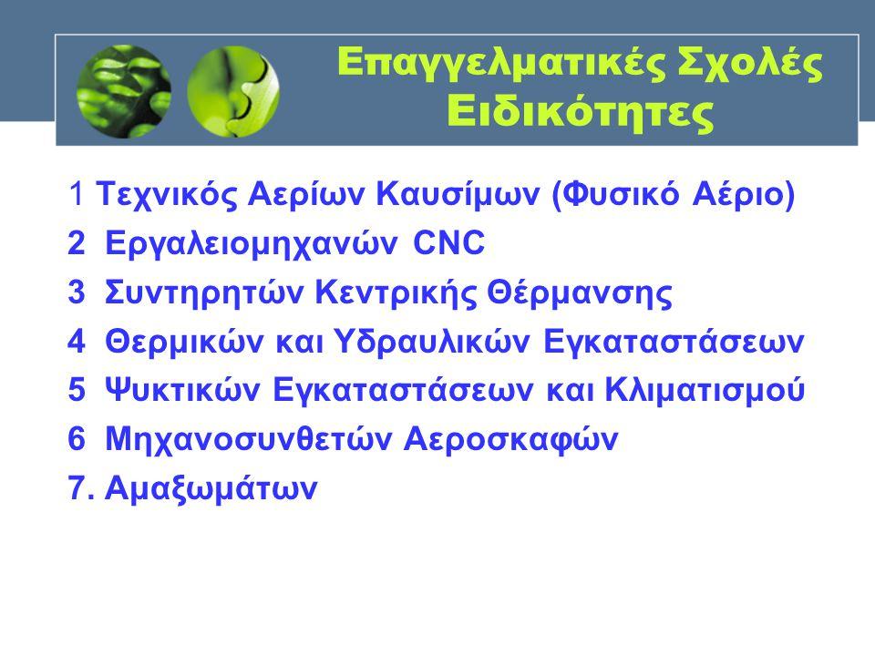 Επαγγελματικές Σχολές Ειδικότητες 1 Τεχνικός Αερίων Καυσίμων (Φυσικό Αέριο) 2 Εργαλειομηχανών CNC 3 Συντηρητών Κεντρικής Θέρμανσης 4 Θερμικών και Υδρα
