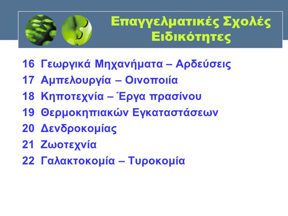 Επαγγελματικές Σχολές Ειδικότητες 16 Γεωργικά Μηχανήματα – Αρδεύσεις 17 Αμπελουργία – Οινοποιία 18 Κηποτεχνία – Έργα πρασίνου 19 Θερμοκηπιακών Εγκατασ