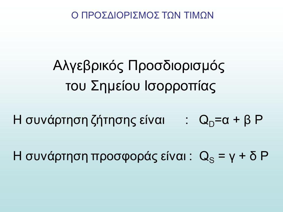 Ο ΠΡΟΣΔΙΟΡΙΣΜΟΣ ΤΩΝ ΤΙΜΩΝ Αλγεβρικός Προσδιορισμός του Σημείου Ισορροπίας Η συνάρτηση ζήτησης είναι : Q D =α + β Ρ Η συνάρτηση προσφοράς είναι : Q S =