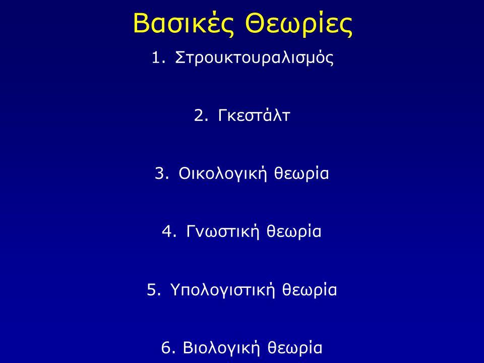 Βασικές Θεωρίες 1.Στρουκτουραλισμός 2.Γκεστάλτ 3.Οικολογική θεωρία 4.Γνωστική θεωρία 5.Υπολογιστική θεωρία 6.
