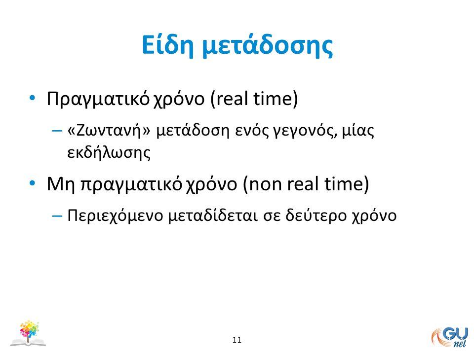 Είδη μετάδοσης Πραγματικό χρόνο (real time) – «Ζωντανή» μετάδοση ενός γεγονός, μίας εκδήλωσης Μη πραγματικό χρόνο (non real time) – Περιεχόμενο μεταδίδεται σε δεύτερο χρόνο 11