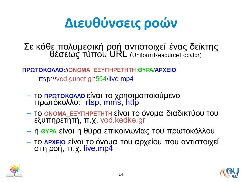 Διευθύνσεις ροών Σε κάθε πολυμεσική ροή αντιστοιχεί ένας δείκτης θέσεως τύπου URL ( Uniform Resource Locator) ΠΡΩΤΟΚΟΛΛΟ://ΟΝΟΜΑ_ΕΞΥΠΗΡΕΤΗΤΗ:ΘΥΡΑ/ΑΡΧΕΙΟ rtsp://vod.gunet.gr:554/live.mp4 –το ΠΡΩΤΟΚΟΛΛΟ είναι το χρησιμοποιούμενο πρωτόκολλο: rtsp, mms, http –το ΟΝΟΜΑ_ΕΞΥΠΗΡΕΤΗΤΗ είναι το όνομα διαδικτύου του εξυπηρετητή, π.χ.