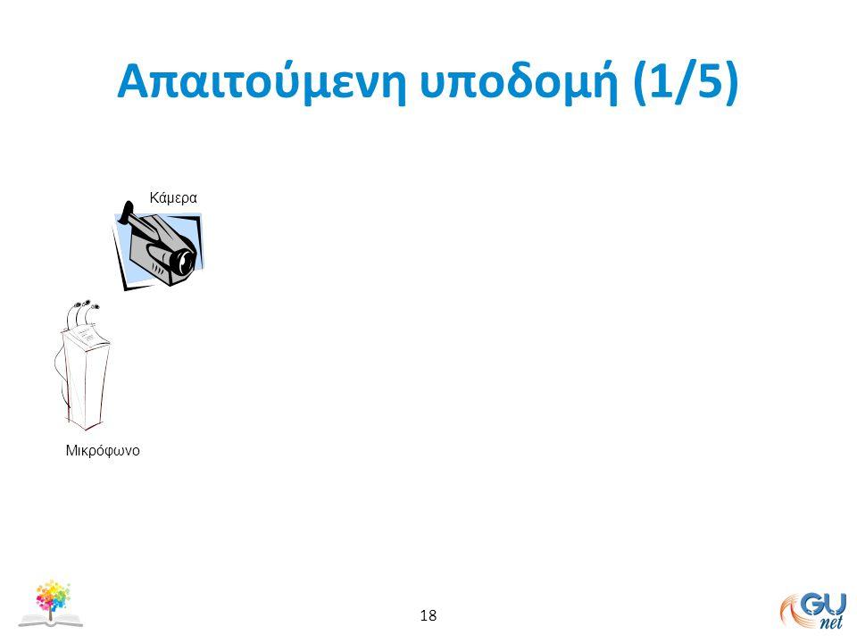 Απαιτούμενη υποδομή (1/5) 18 Κάμερα Μικρόφωνο