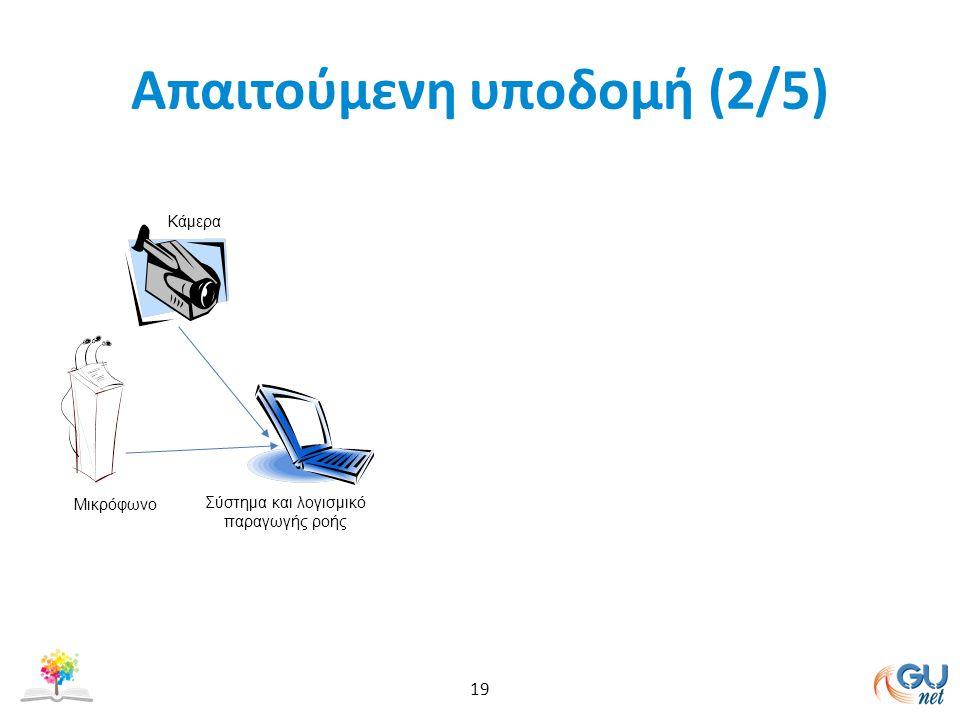 Απαιτούμενη υποδομή (2/5) 19 Κάμερα Μικρόφωνο Σύστημα και λογισμικό παραγωγής ροής