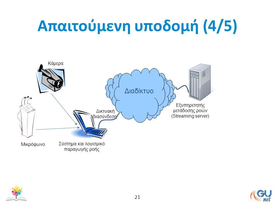 Απαιτούμενη υποδομή (4/5) 21 Κάμερα Μικρόφωνο Σύστημα και λογισμικό παραγωγής ροής Διαδίκτυο Δικτυακή διασύνδεση Εξυπηρετητής μετάδοσης ροών (Streaming server)