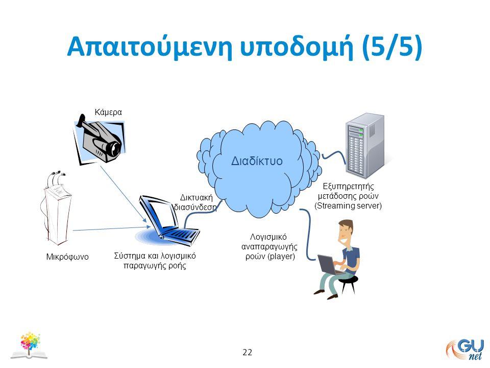 Απαιτούμενη υποδομή (5/5) 22 Λογισμικό αναπαραγωγής ροών (player) Κάμερα Μικρόφωνο Σύστημα και λογισμικό παραγωγής ροής Διαδίκτυο Δικτυακή διασύνδεση Εξυπηρετητής μετάδοσης ροών (Streaming server)