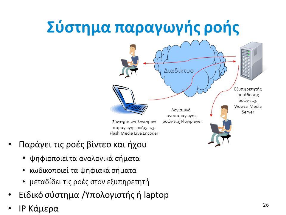Παράγει τις ροές βίντεο και ήχου ψηφιοποιεί τα αναλογικά σήματα κωδικοποιεί τα ψηφιακά σήματα μεταδίδει τις ροές στον εξυπηρετητή Eιδικό σύστημα /Υπολογιστής ή laptop ΙP Κάμερα Σύστημα παραγωγής ροής 26 Διαδίκτυο Σύστημα και λογισμικό παραγωγής ροής, π.χ.
