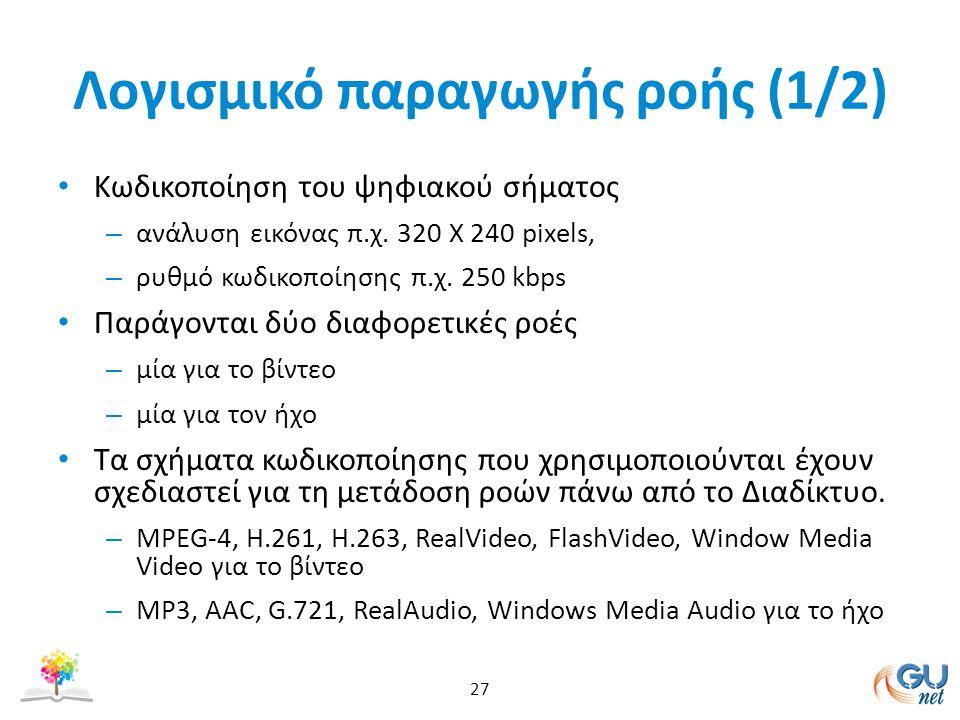 Λογισμικό παραγωγής ροής (1/2) Κωδικοποίηση του ψηφιακού σήματος – ανάλυση εικόνας π.χ.