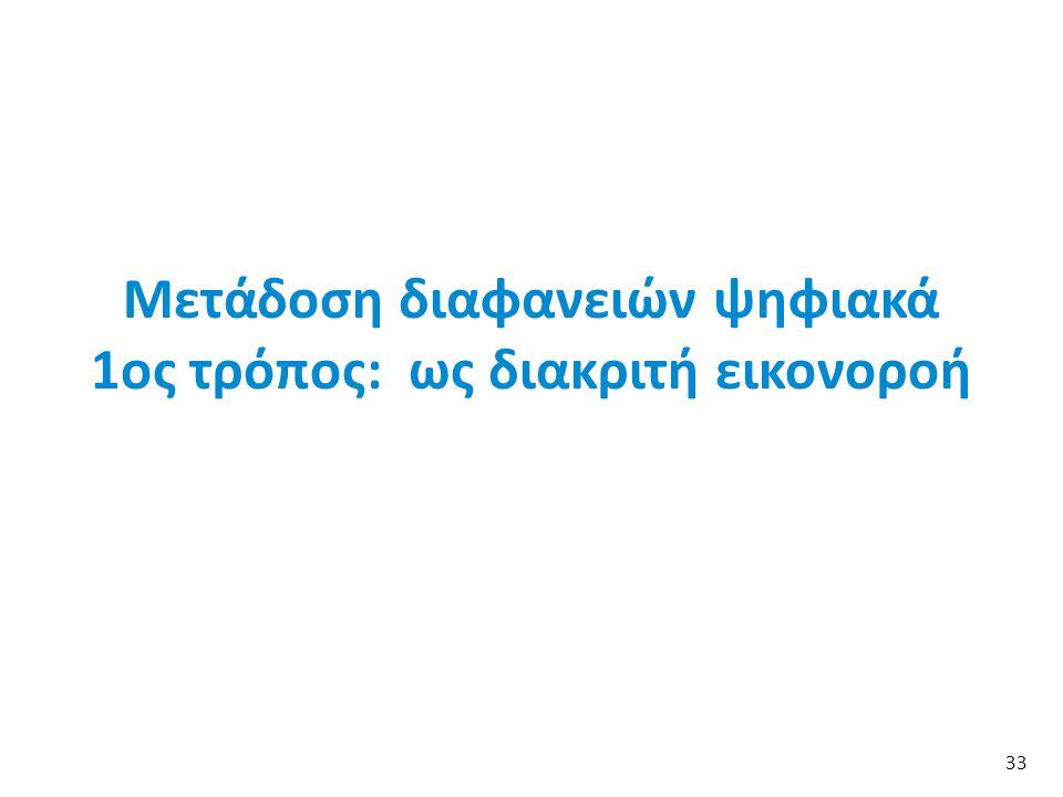Μετάδοση διαφανειών ψηφιακά 1ος τρόπος: ως διακριτή εικονοροή 33