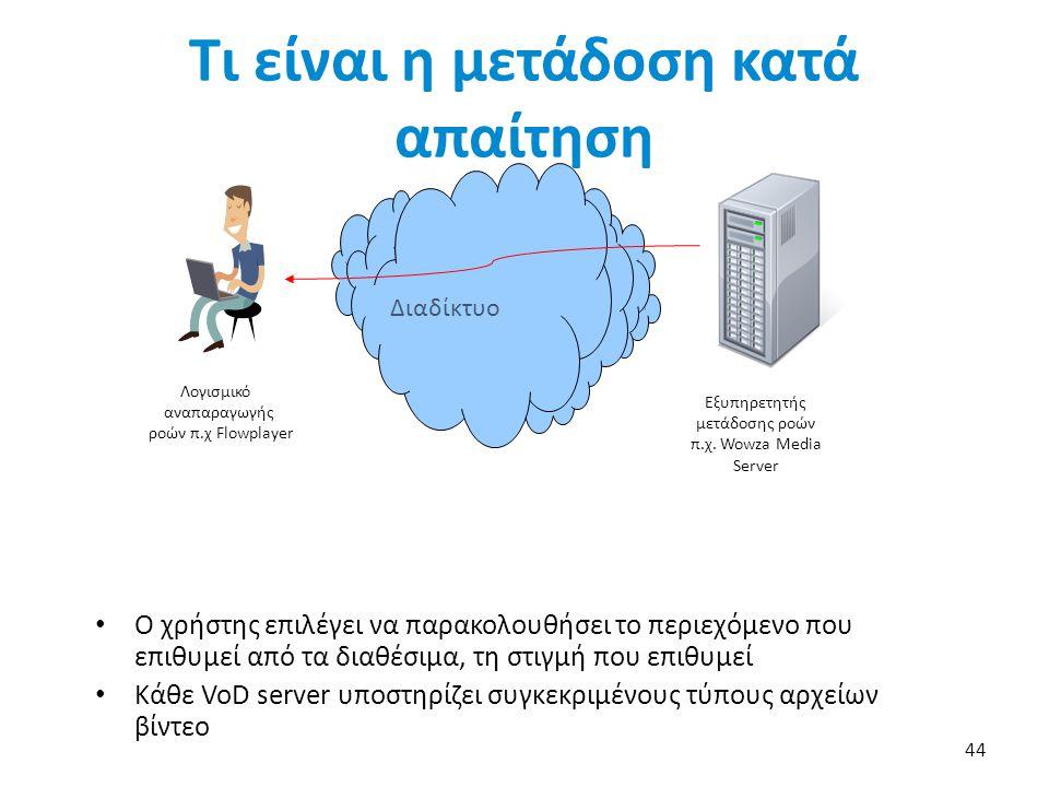 O χρήστης επιλέγει να παρακολουθήσει το περιεχόμενο που επιθυμεί από τα διαθέσιμα, τη στιγμή που επιθυμεί Κάθε VoD server υποστηρίζει συγκεκριμένους τύπους αρχείων βίντεο Τι είναι η μετάδοση κατά απαίτηση 44 Διαδίκτυο Εξυπηρετητής μετάδοσης ροών π.χ.