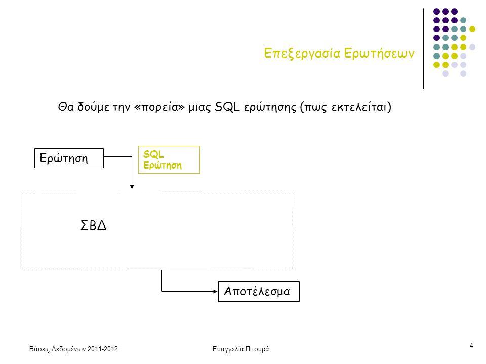 Βάσεις Δεδομένων 2011-2012Ευαγγελία Πιτουρά 5 Επεξεργασία Ερωτήσεων Βελτιστοποίηση Ερώτηση Συντακτική Ανάλυση & Μετάφραση Έκφραση της Σχεσιακής Άλγεβρας Στατιστικά Στοιχεία Σχέδιο Εκτέλεσης Μηχανή Υπολογισμού Δεδομένα Αποτέλεσμα SQL Ερώτηση