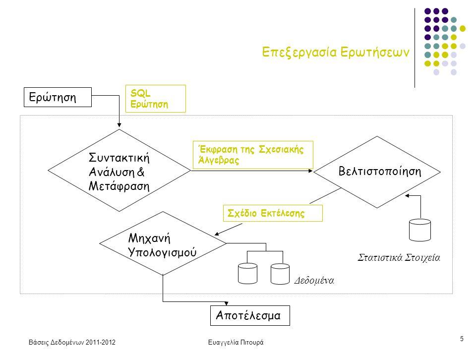 Βάσεις Δεδομένων 2011-2012Ευαγγελία Πιτουρά 6 Επεξεργασία Ερωτήσεων 1.Συντακτική Ανάλυση & Μετάφραση 2.Βελτιστοποίηση 3.Υπολογισμός Τα βασικά βήματα στην επεξεργασία μιας ερώτησης είναι