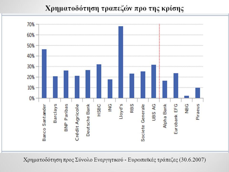 Χρηματοδότηση των Ελληνικών τραπεζών στη διάρκεια της κρίσης Η χρηματοδότηση των ελληνικών τραπεζών έχει ομολογουμένως υποστεί σοβαρό πλήγμα.