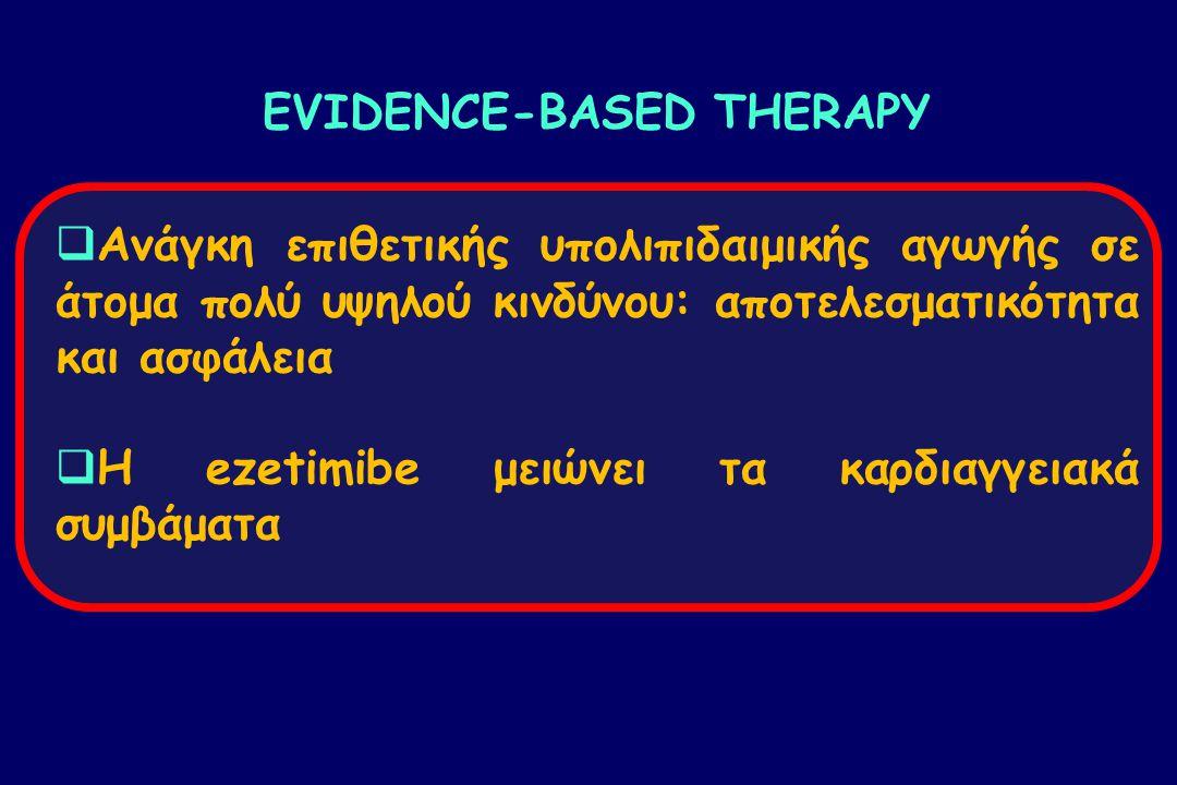 EVIDENCE-BASED THERAPY  Ανάγκη επιθετικής υπολιπιδαιμικής αγωγής σε άτομα πολύ υψηλού κινδύνου: αποτελεσματικότητα και ασφάλεια  Η ezetimibe μειώνει τα καρδιαγγειακά συμβάματα