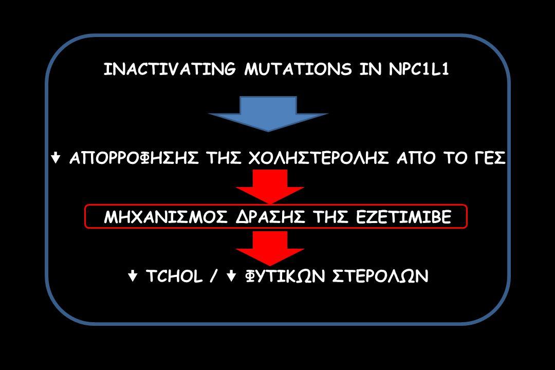 INACTIVATING MUTATIONS IN NPC1L1  ΑΠΟΡΡΟΦΗΣΗΣ ΤΗΣ ΧΟΛΗΣΤΕΡΟΛΗΣ ΑΠΟ TO ΓΕΣ ΜΗΧΑΝΙΣΜΟΣ ΔΡΑΣΗΣ ΤΗΣ EZETIMIBE  TCHOL /  ΦΥΤΙΚΩΝ ΣΤΕΡΟΛΩΝ
