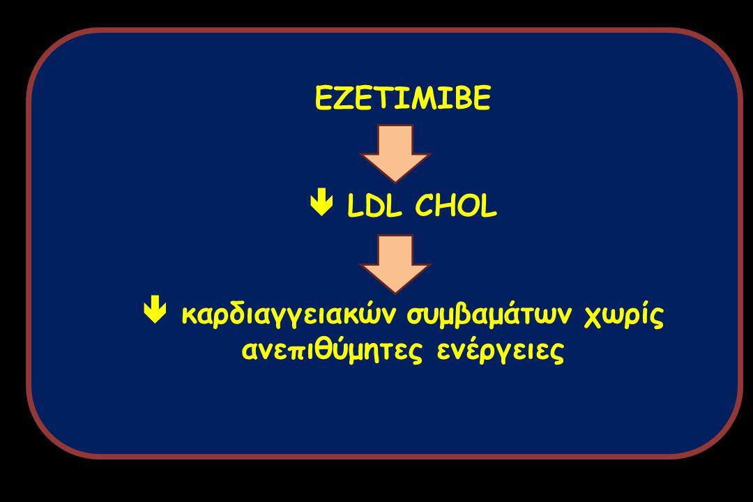 EZETIMIBE  LDL CHOL  καρδιαγγειακών συμβαμάτων χωρίς ανεπιθύμητες ενέργειες