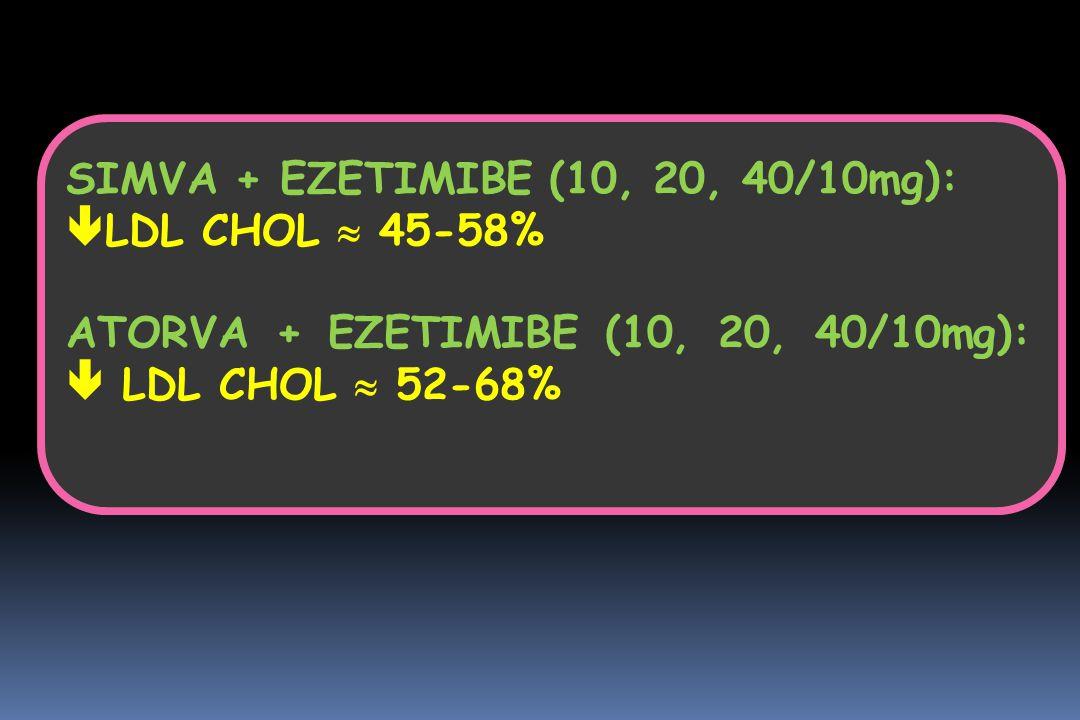 SIMVA + EZETIMIBE (10, 20, 40/10mg):  LDL CHOL  45-58% ATORVA + EZETIMIBE (10, 20, 40/10mg):  LDL CHOL  52-68%