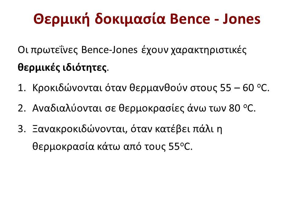 Θερμική δοκιμασία Bence - Jones Οι πρωτεΐνες Βence-Jones έχουν χαρακτηριστικές θερμικές ιδιότητες.