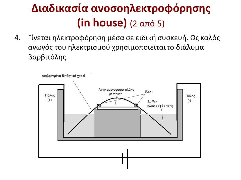 Διαδικασία ανοσοηλεκτροφόρησης (in house) (2 από 5) 4.Γίνεται ηλεκτροφόρηση μέσα σε ειδική συσκευή.