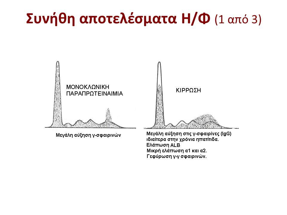 Συνήθη αποτελέσματα Η/Φ (1 από 3)